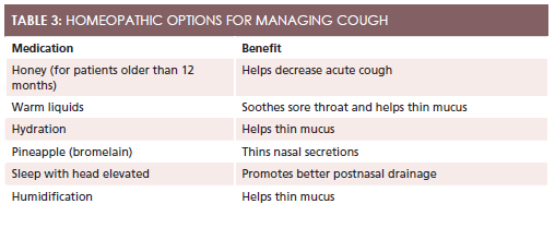 OTC and Homeopathic Options for Acute Cough