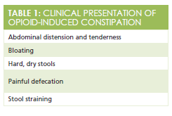 Management of Opioid- Induced Constipation